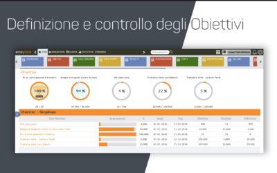 Controlla con il CRM le performance aziendali, migliora le tue scelte e raggiungi i tuoi obiettivi
